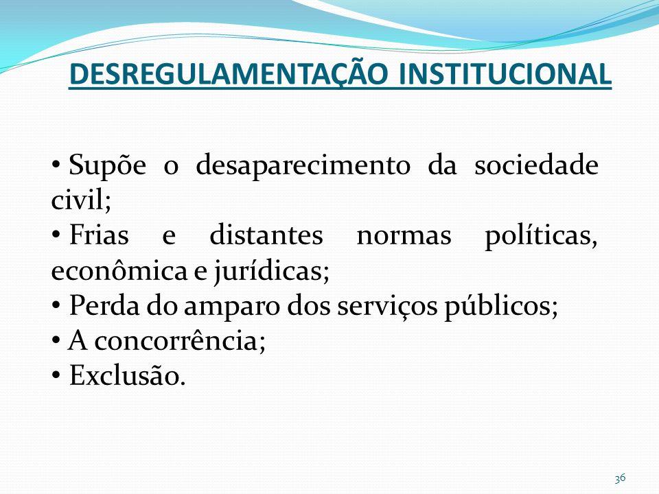 DESREGULAMENTAÇÃO INSTITUCIONAL Supõe o desaparecimento da sociedade civil; Frias e distantes normas políticas, econômica e jurídicas; Perda do amparo dos serviços públicos; A concorrência; Exclusão.