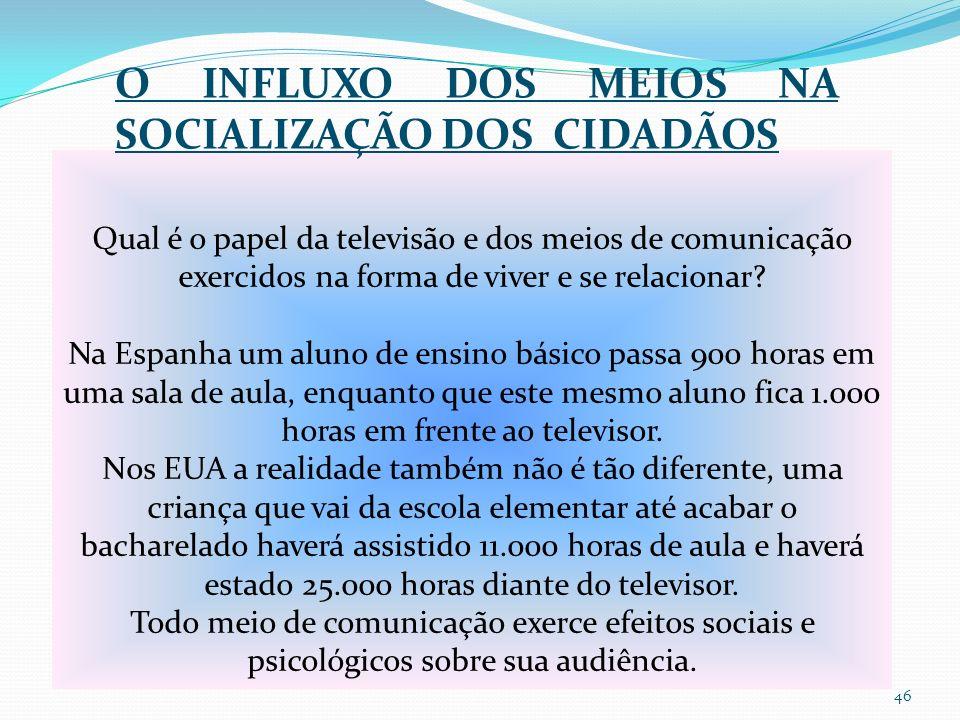 46 Qual é o papel da televisão e dos meios de comunicação exercidos na forma de viver e se relacionar.