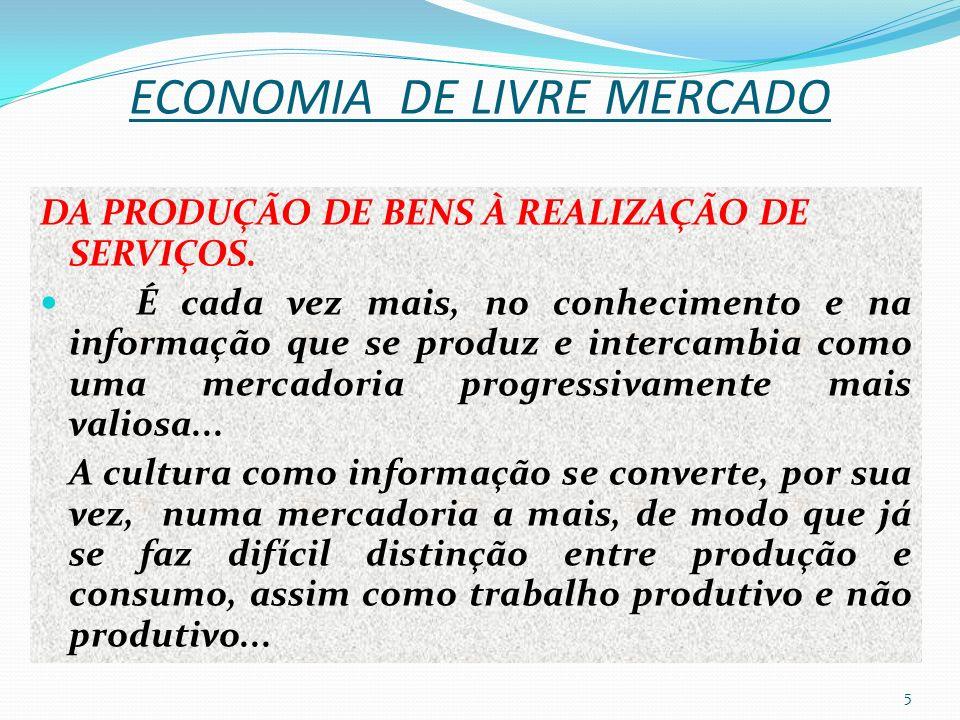 ECONOMIA DE LIVRE MERCADO DA PRODUÇÃO DE BENS À REALIZAÇÃO DE SERVIÇOS.