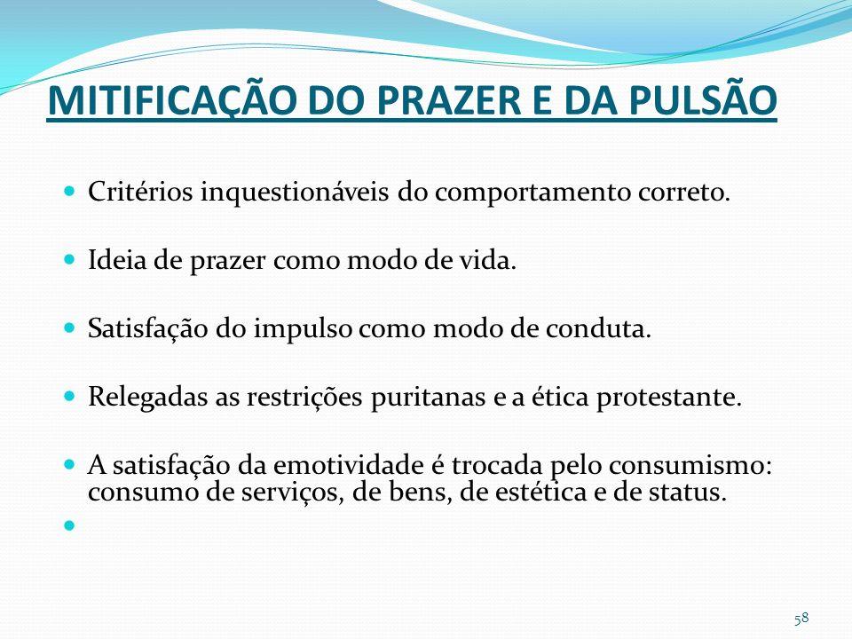 MITIFICAÇÃO DO PRAZER E DA PULSÃO Critérios inquestionáveis do comportamento correto.