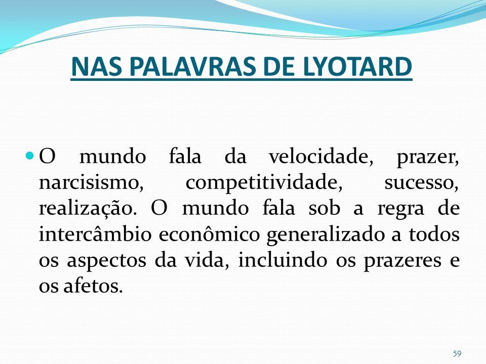 NAS PALAVRAS DE LYOTARD O mundo fala da velocidade, prazer, narcisismo, competitividade, sucesso, realização.