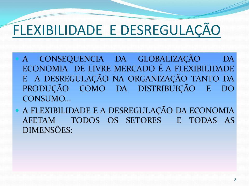 FLEXIBILIDADE E DESREGULAÇÃO A CONSEQUENCIA DA GLOBALIZAÇÃO DA ECONOMIA DE LIVRE MERCADO É A FLEXIBILIDADE E A DESREGULAÇÃO NA ORGANIZAÇÃO TANTO DA PRODUÇÃO COMO DA DISTRIBUIÇÃO E DO CONSUMO...