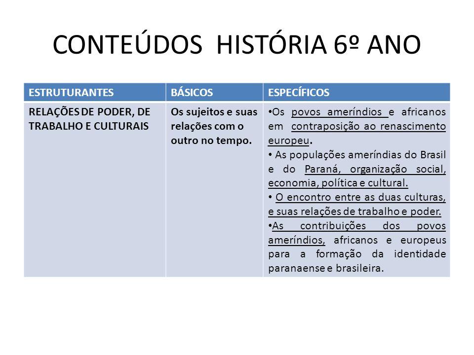 CONTEÚDOS HISTÓRIA 6º ANO ESTRUTURANTESBÁSICOSESPECÍFICOS RELAÇÕES DE PODER, DE TRABALHO E CULTURAIS Os sujeitos e suas relações com o outro no tempo.
