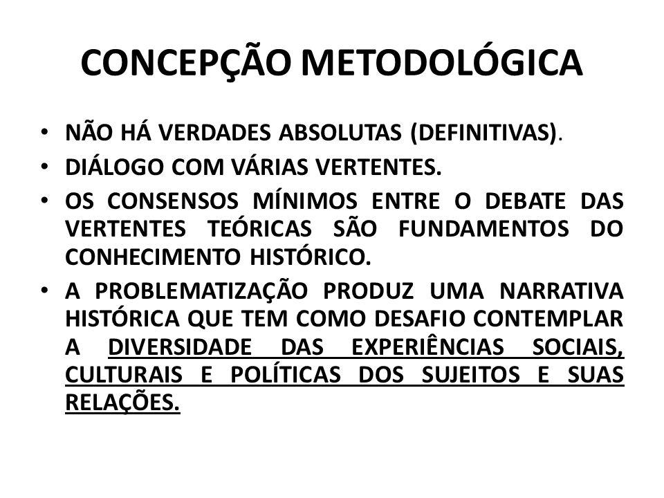 CONCEPÇÃO METODOLÓGICA NÃO HÁ VERDADES ABSOLUTAS (DEFINITIVAS).