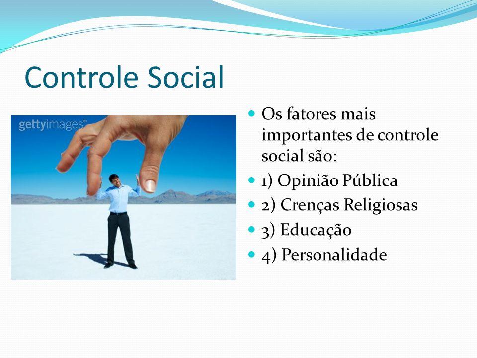 Controle Social Os fatores mais importantes de controle social são: 1) Opinião Pública 2) Crenças Religiosas 3) Educação 4) Personalidade