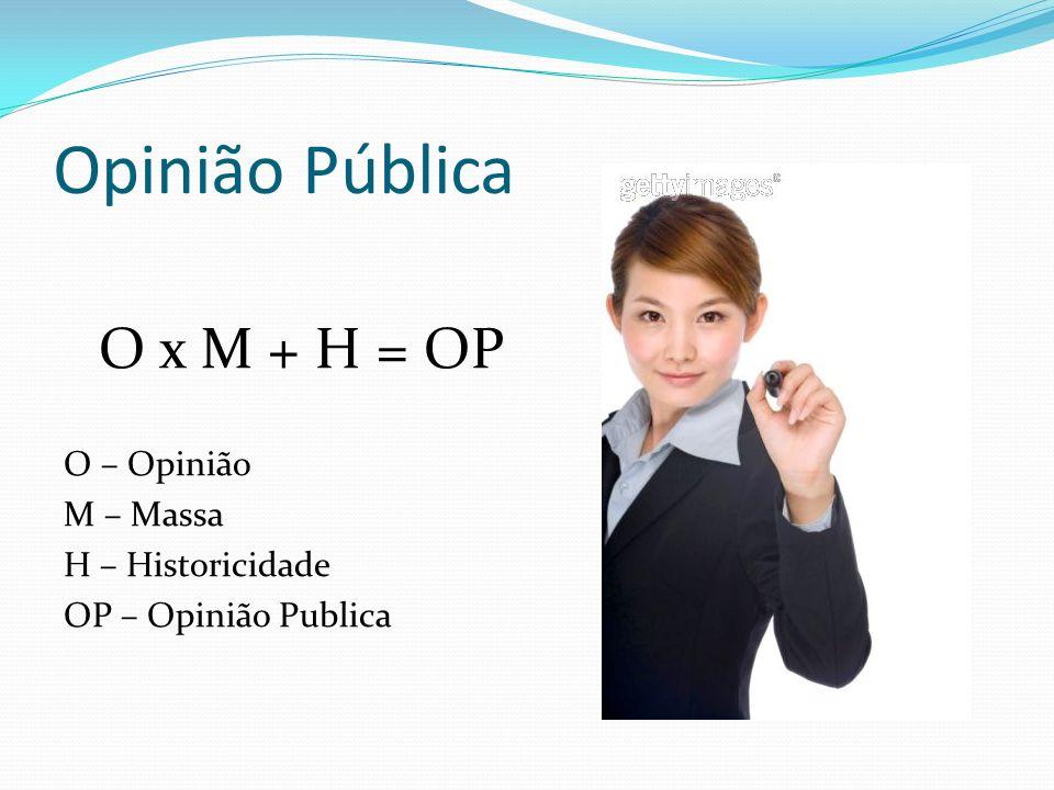 Opinião Pública O x M + H = OP O – Opinião M – Massa H – Historicidade OP – Opinião Publica
