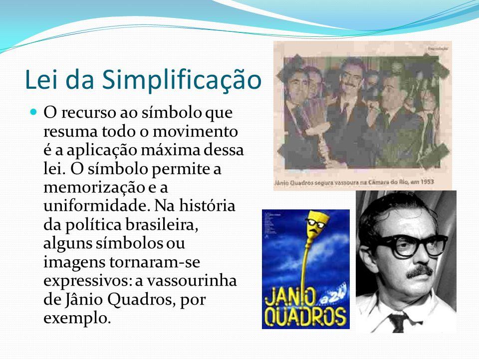 Lei da Simplificação O recurso ao símbolo que resuma todo o movimento é a aplicação máxima dessa lei.