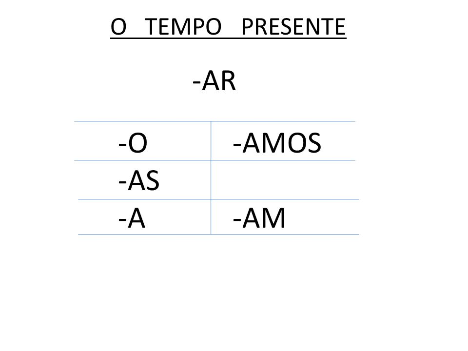 O TEMPO PRESENTE -AR -O -AMOS -AS -A -AM