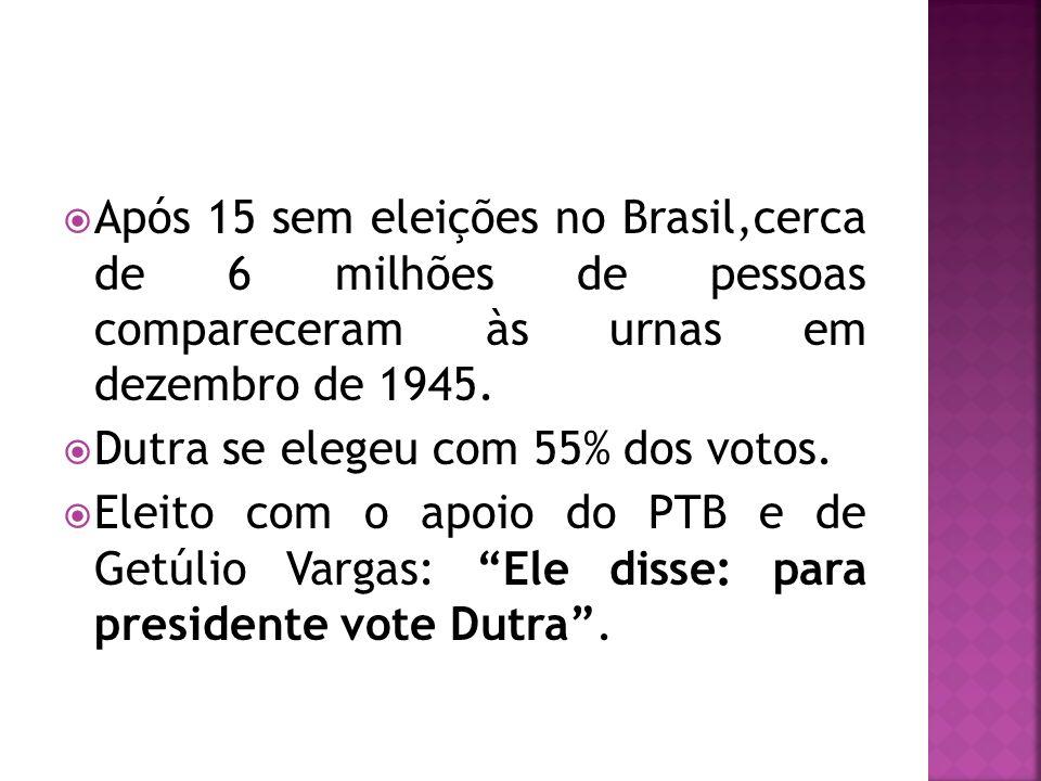 Após 15 sem eleições no Brasil,cerca de 6 milhões de pessoas compareceram às urnas em dezembro de 1945. Dutra se elegeu com 55% dos votos. Eleito com