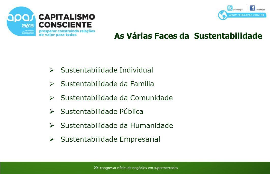 Sustentabilidade Individual Sustentabilidade da Família Sustentabilidade da Comunidade Sustentabilidade Pública Sustentabilidade da Humanidade Sustent