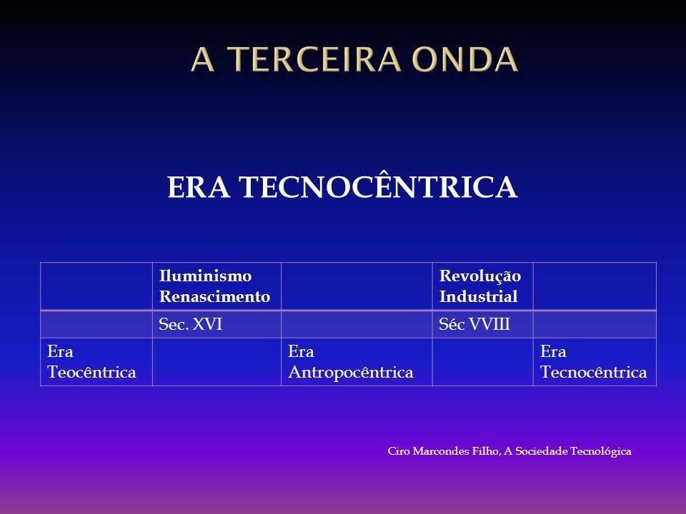 Iluminismo Renascimento Revolução Industrial Sec. XVISéc VVIII Era Teocêntrica Era Antropocêntrica Era Tecnocêntrica ERA TECNOCÊNTRICA Ciro Marcondes