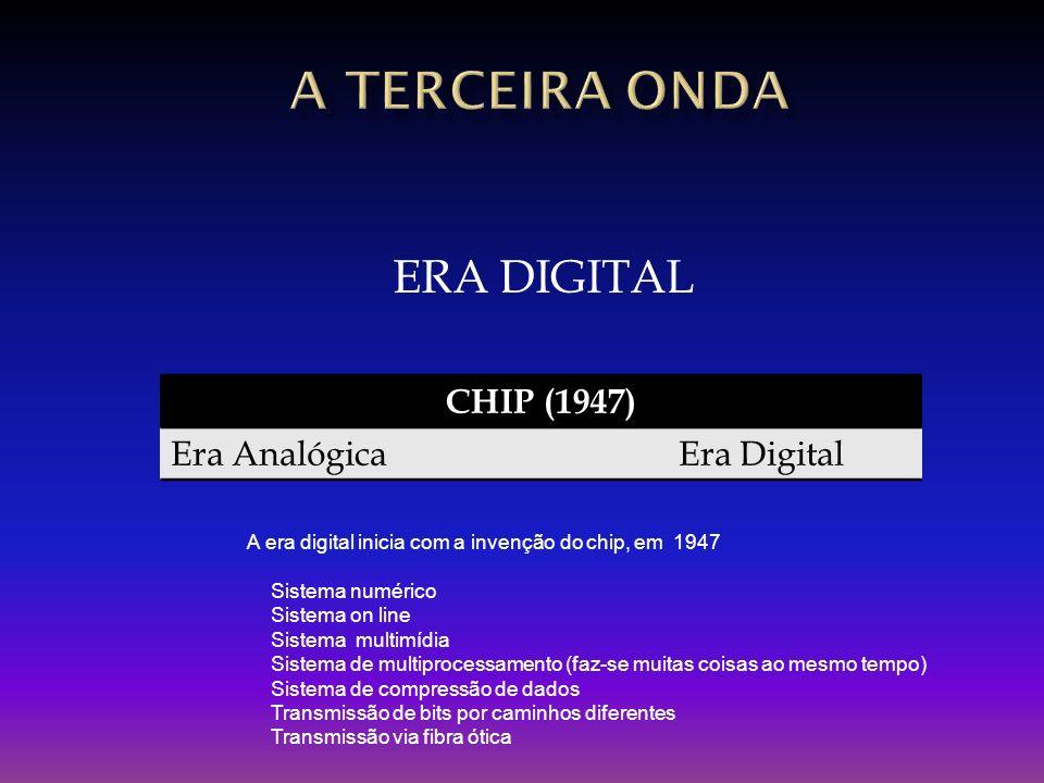 CHIP (1947) Era AnalógicaEra Digital ERA DIGITAL A era digital inicia com a invenção do chip, em 1947 Sistema numérico Sistema on line Sistema multimí