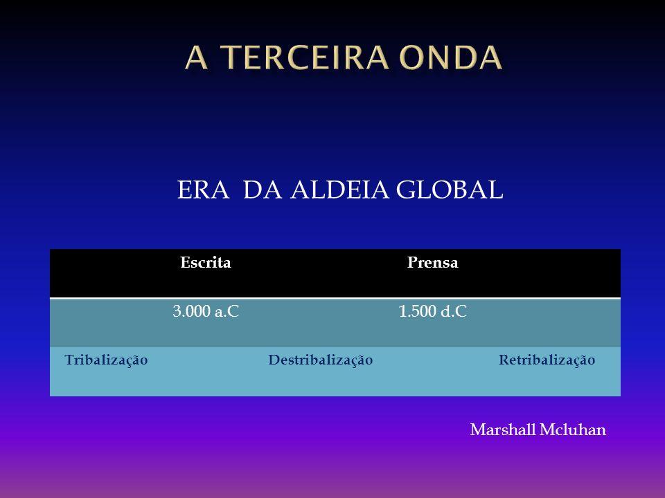 EscritaPrensa 3.000 a.C1.500 d.C TribalizaçãoDestribalizaçãoRetribalização ERA DA ALDEIA GLOBAL Marshall Mcluhan
