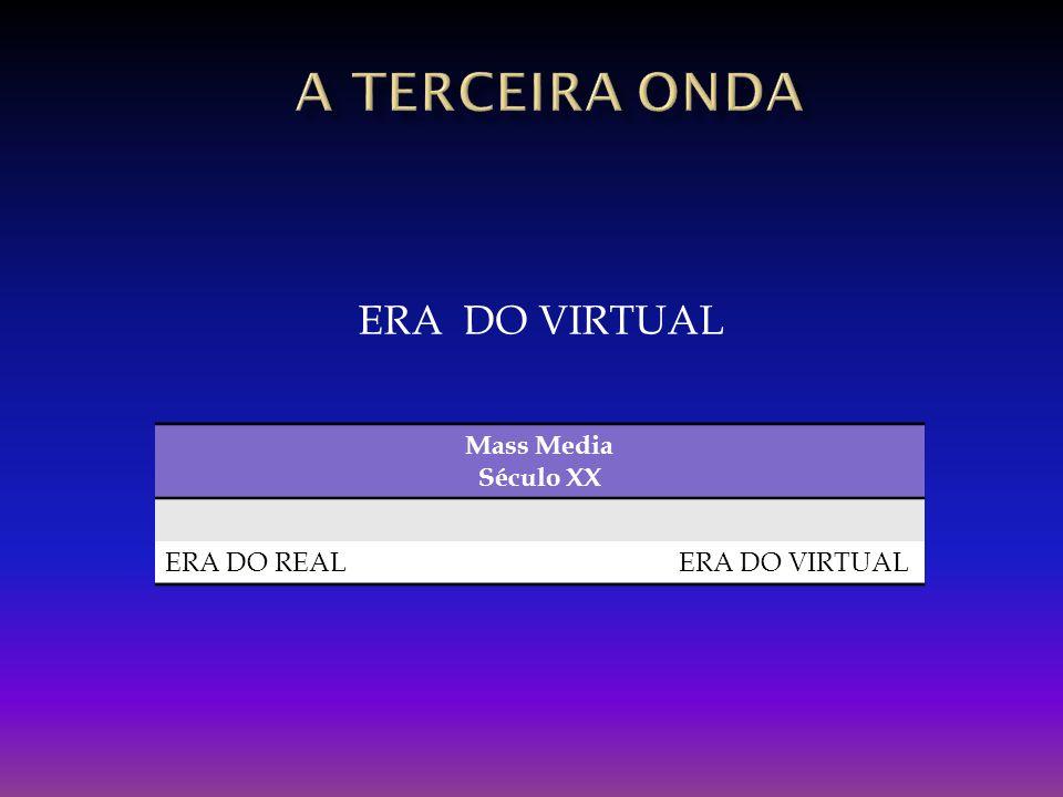 ERA DO VIRTUAL Mass Media Século XX ERA DO REALERA DO VIRTUAL