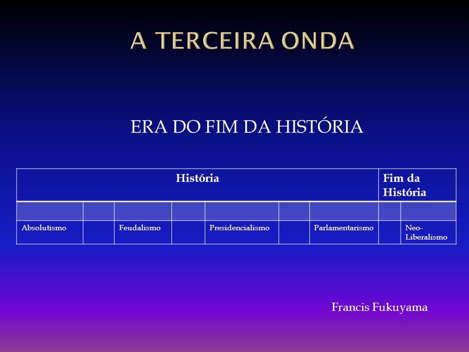 ERA DO FIM DA HISTÓRIA HistóriaFim da História AbsolutismoFeudalismoPresidencialismoParlamentarismoNeo- Liberalismo Francis Fukuyama