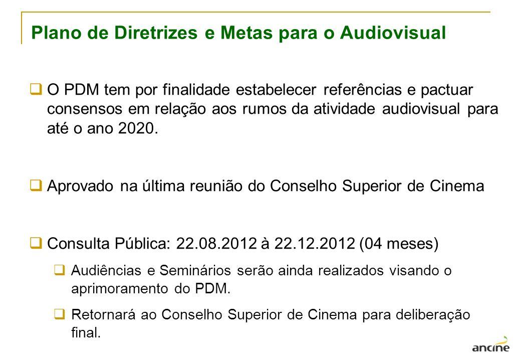 Plano de Diretrizes e Metas para o Audiovisual O PDM tem por finalidade estabelecer referências e pactuar consensos em relação aos rumos da atividade audiovisual para até o ano 2020.