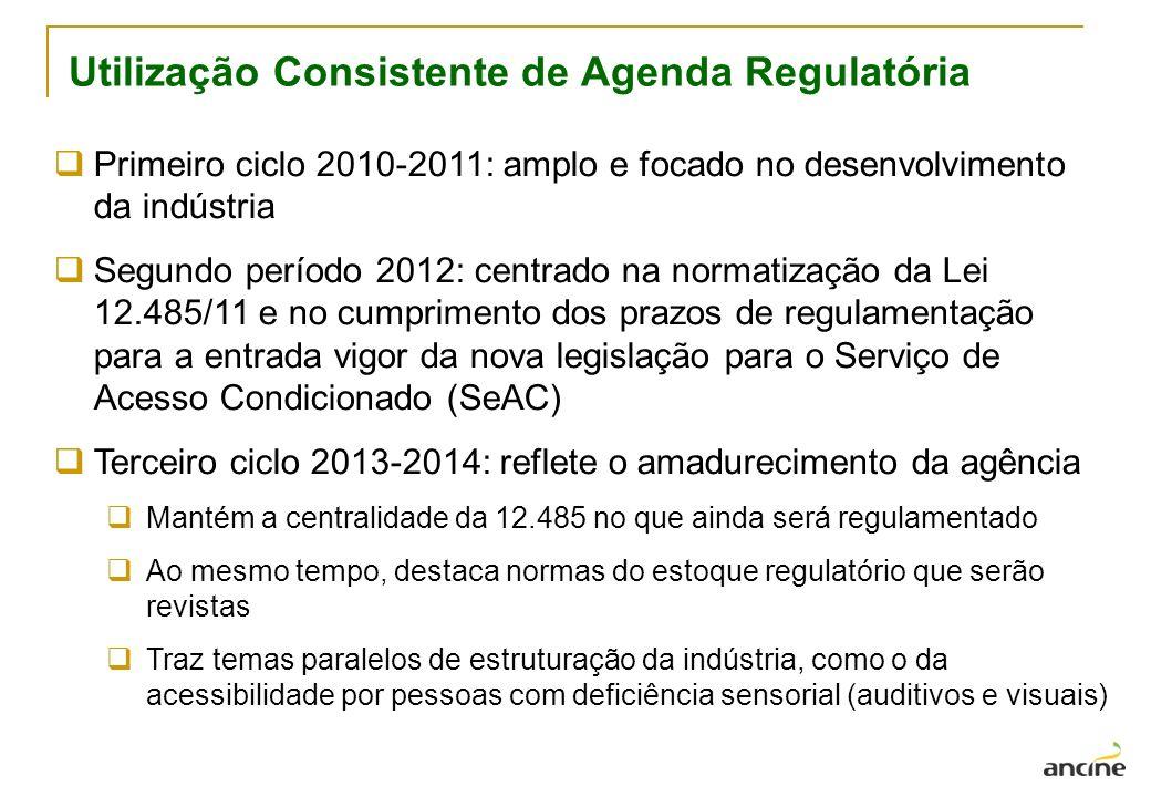 Utilização Consistente de Agenda Regulatória Primeiro ciclo 2010-2011: amplo e focado no desenvolvimento da indústria Segundo período 2012: centrado na normatização da Lei 12.485/11 e no cumprimento dos prazos de regulamentação para a entrada vigor da nova legislação para o Serviço de Acesso Condicionado (SeAC) Terceiro ciclo 2013-2014: reflete o amadurecimento da agência Mantém a centralidade da 12.485 no que ainda será regulamentado Ao mesmo tempo, destaca normas do estoque regulatório que serão revistas Traz temas paralelos de estruturação da indústria, como o da acessibilidade por pessoas com deficiência sensorial (auditivos e visuais)