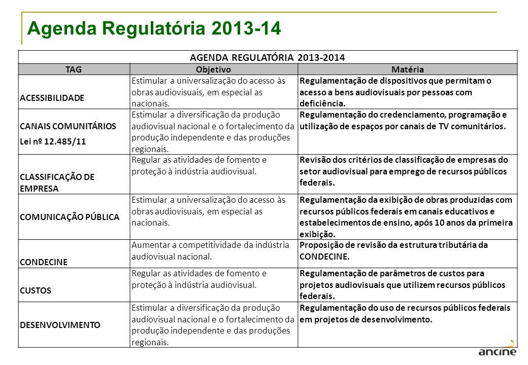 Agenda Regulatória 2013-14 AGENDA REGULATÓRIA 2013-2014 TAGObjetivoMatéria ACESSIBILIDADE Estimular a universalização do acesso às obras audiovisuais, em especial as nacionais.