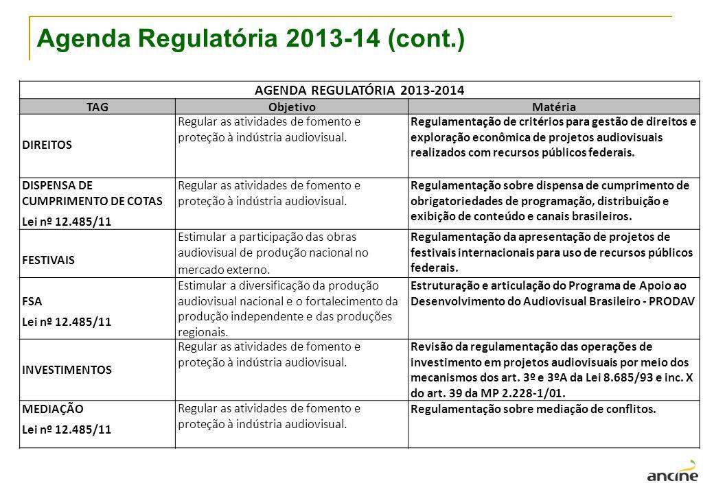 Agenda Regulatória 2013-14 (cont.) AGENDA REGULATÓRIA 2013-2014 TAGObjetivoMatéria DIREITOS Regular as atividades de fomento e proteção à indústria audiovisual.