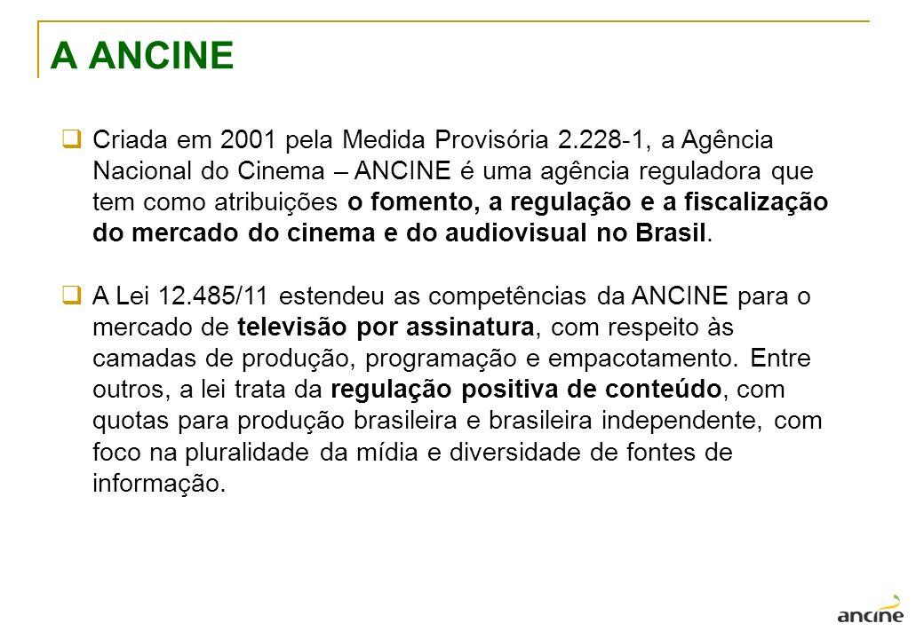 A ANCINE Criada em 2001 pela Medida Provisória 2.228-1, a Agência Nacional do Cinema – ANCINE é uma agência reguladora que tem como atribuições o fomento, a regulação e a fiscalização do mercado do cinema e do audiovisual no Brasil.
