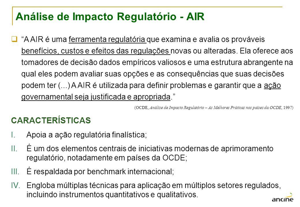 Análise de Impacto Regulatório - AIR A AIR é uma ferramenta regulatória que examina e avalia os prováveis benefícios, custos e efeitos das regulações novas ou alteradas.