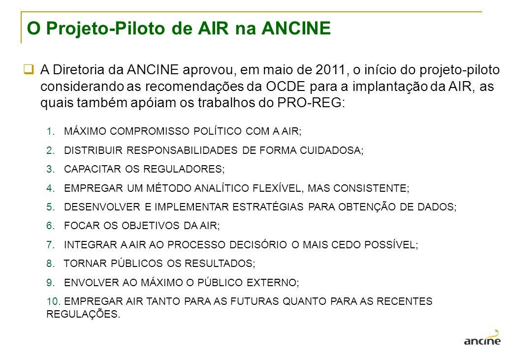 O Projeto-Piloto de AIR na ANCINE A Diretoria da ANCINE aprovou, em maio de 2011, o início do projeto-piloto considerando as recomendações da OCDE para a implantação da AIR, as quais também apóiam os trabalhos do PRO-REG: 1.MÁXIMO COMPROMISSO POLÍTICO COM A AIR; 2.DISTRIBUIR RESPONSABILIDADES DE FORMA CUIDADOSA; 3.CAPACITAR OS REGULADORES; 4.