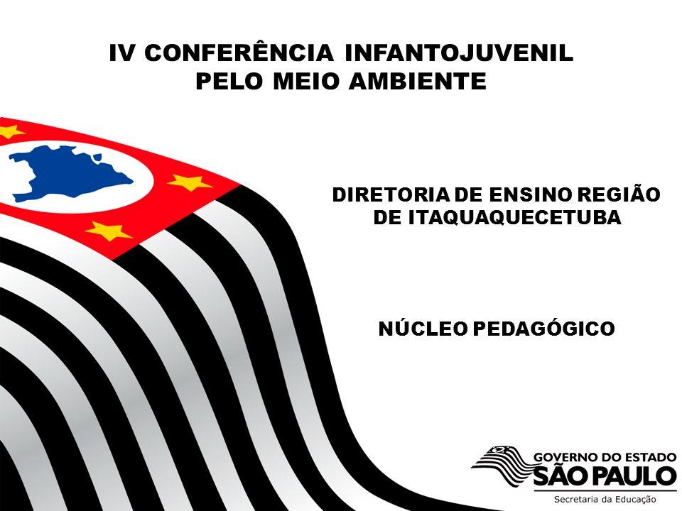 IV CONFERÊNCIA INFANTOJUVENIL PELO MEIO AMBIENTE DIRETORIA DE ENSINO REGIÃO DE ITAQUAQUECETUBA NÚCLEO PEDAGÓGICO