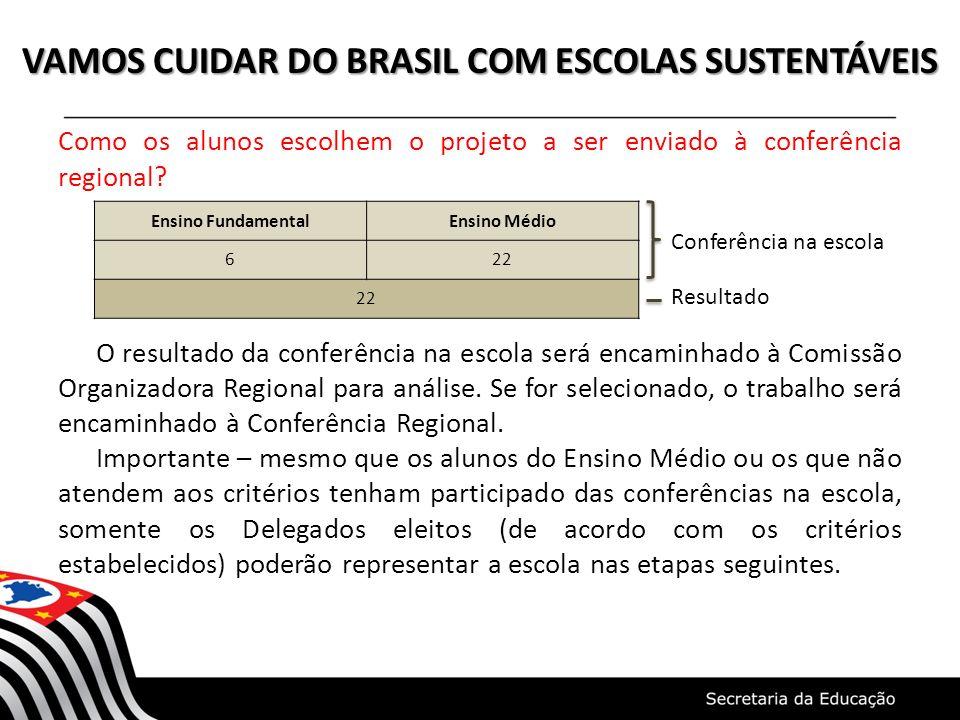 VAMOS CUIDAR DO BRASIL COM ESCOLAS SUSTENTÁVEIS Como os alunos escolhem o projeto a ser enviado à conferência regional? O resultado da conferência na