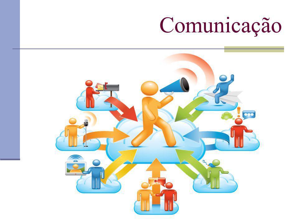EMISSOR Codificação RECEPTOR MENSAGEM Feedback Resposta Ruído O processo de comunicação Decodificação Contexto Código