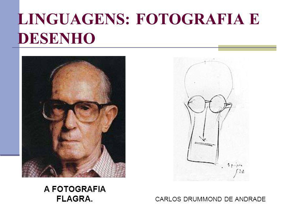 LINGUAGENS: PINTURA