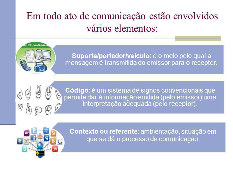 Em todo ato de comunicação estão envolvidos vários elementos: Emissor ou remetente: é aquele que codifica e envia a mensagem. Ocupa um dos polos do ci