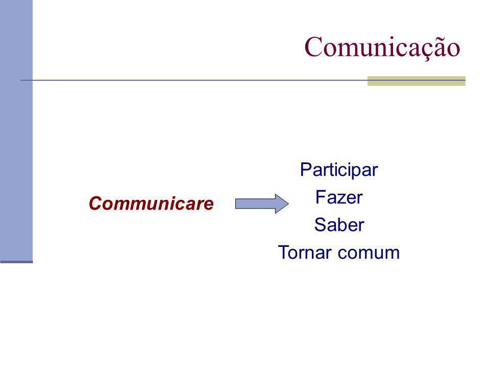LÍNGUA E CÓDIGO CÓDIGO: sistemas de sinais ou símbolos preestabelecidos entre os interlocutores para comunicar suas idéias.