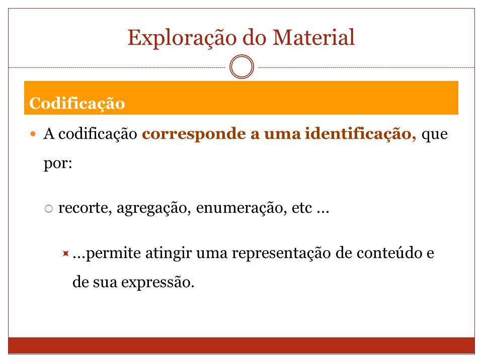 Exploração do Material Codificação A codificação corresponde a uma identificação, que por: recorte, agregação, enumeração, etc......permite atingir um
