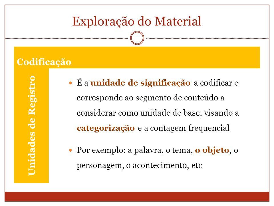 Exploração do Material Unidades de Registro É a unidade de significação a codificar e corresponde ao segmento de conteúdo a considerar como unidade de