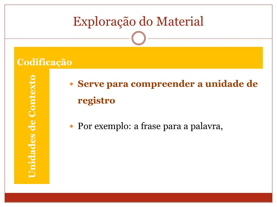 Exploração do Material Unidades de Contexto Serve para compreender a unidade de registro Por exemplo: a frase para a palavra, Codificação