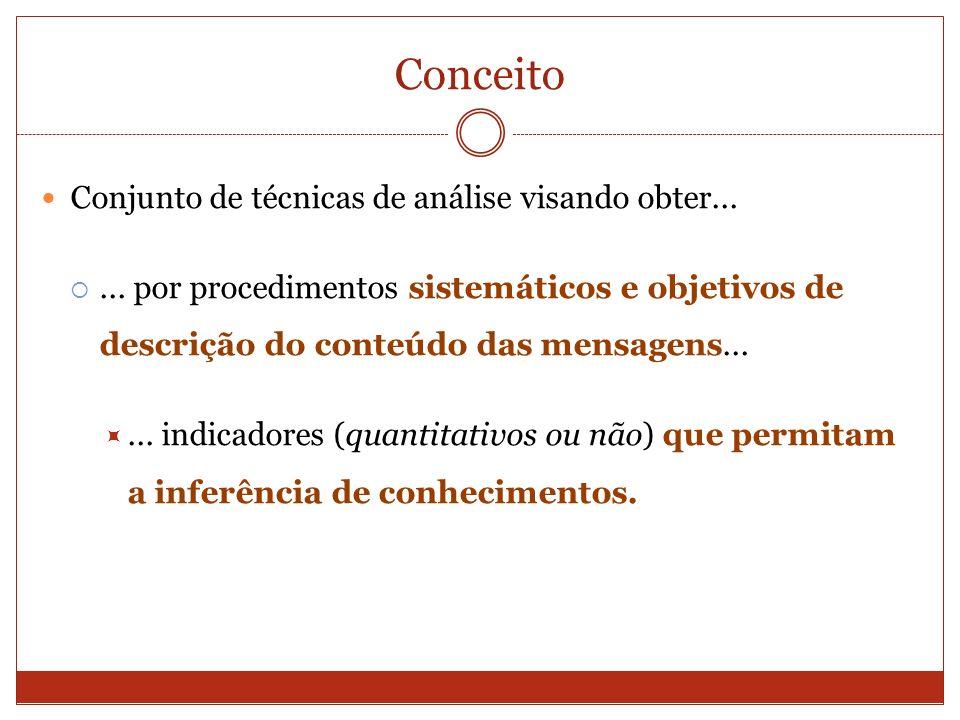 Conjunto de técnicas de análise visando obter...... por procedimentos sistemáticos e objetivos de descrição do conteúdo das mensagens...... indicadore