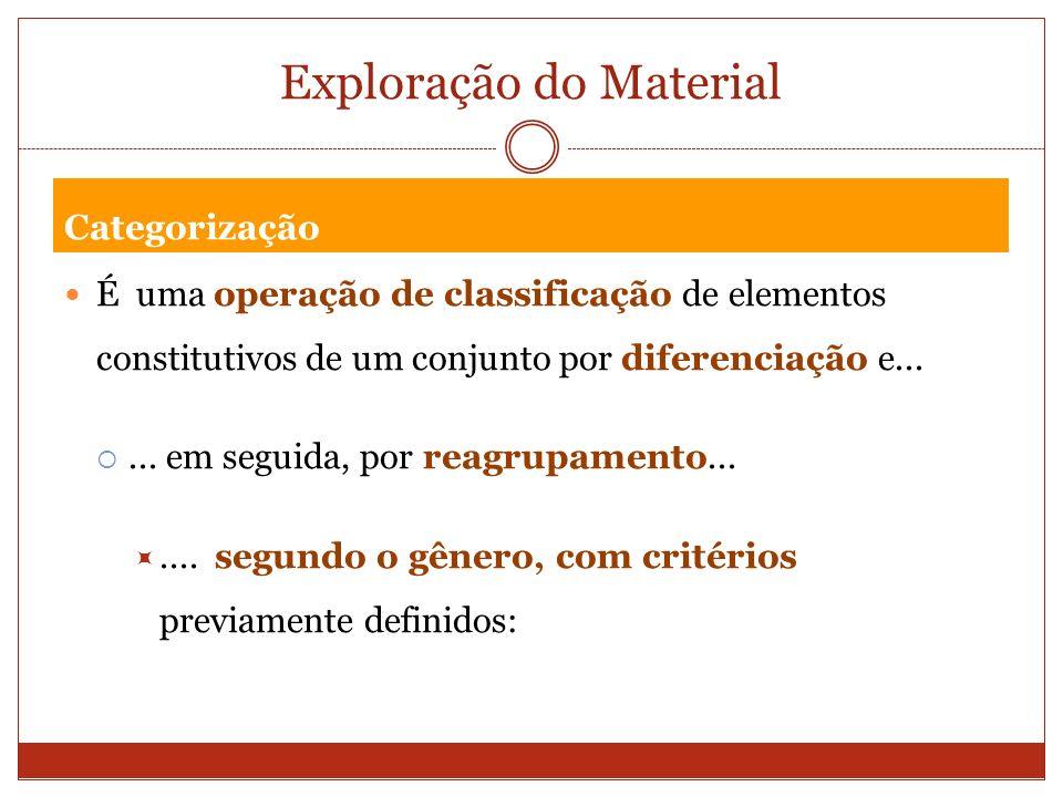 Exploração do Material Categorização É uma operação de classificação de elementos constitutivos de um conjunto por diferenciação e...... em seguida, p