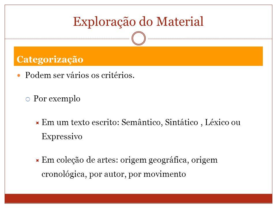 Exploração do Material Categorização Podem ser vários os critérios. Por exemplo Em um texto escrito: Semântico, Sintático, Léxico ou Expressivo Em col