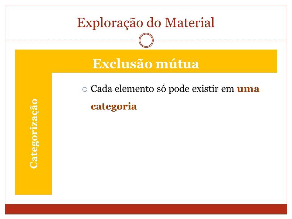 Exploração do Material Categorização Cada elemento só pode existir em uma categoria Exclusão mútua
