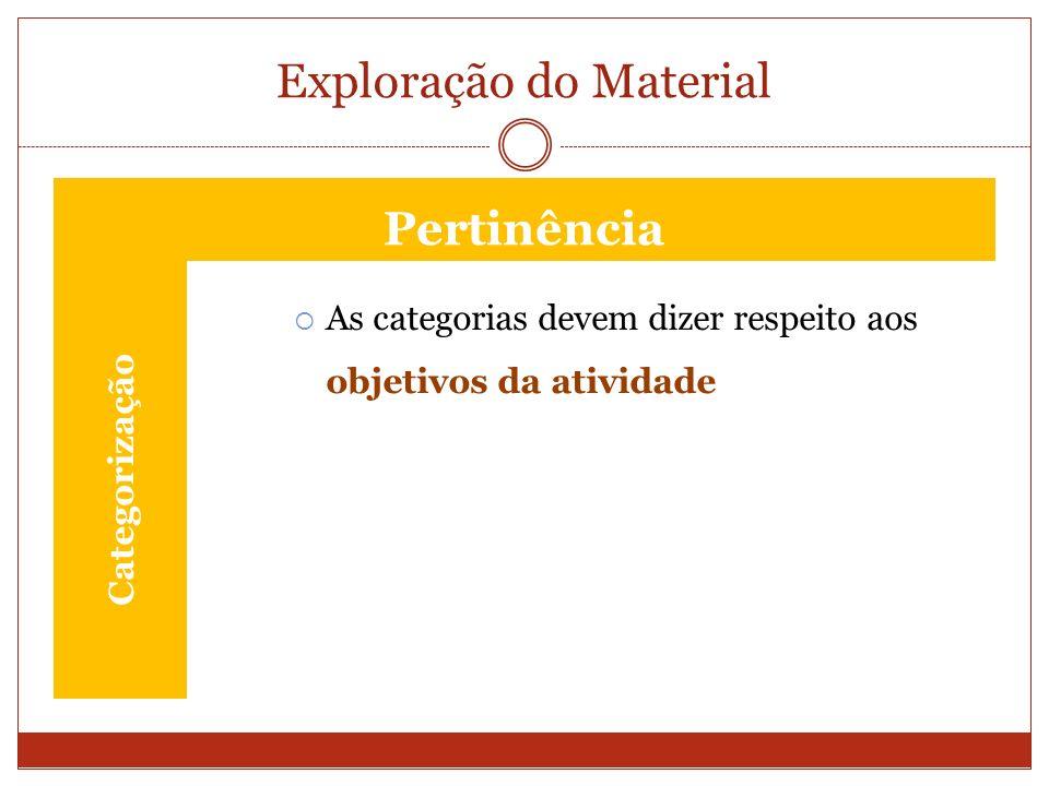 Exploração do Material Categorização As categorias devem dizer respeito aos objetivos da atividade Pertinência