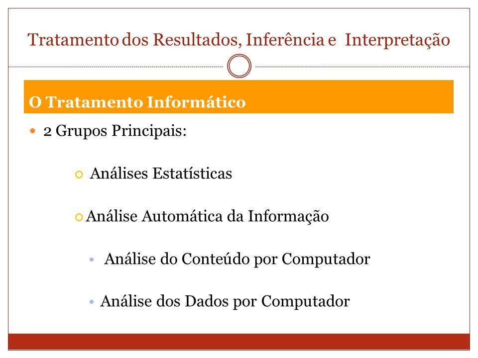 Tratamento dos Resultados, Inferência e Interpretação O Tratamento Informático 2 Grupos Principais: Análises Estatísticas Análise Automática da Inform