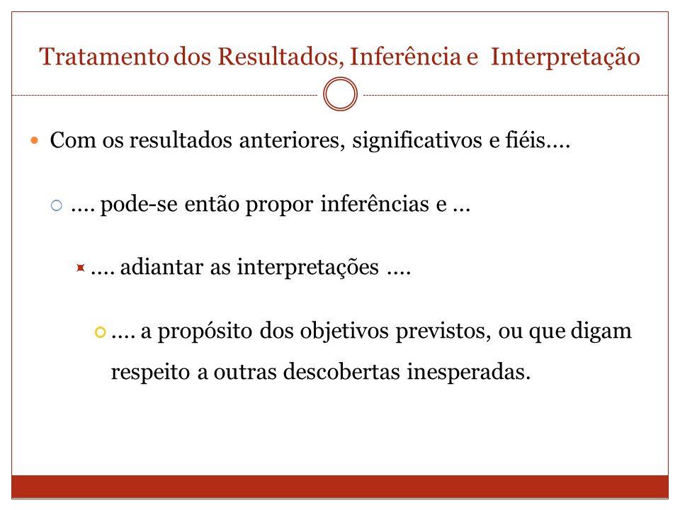 Tratamento dos Resultados, Inferência e Interpretação Com os resultados anteriores, significativos e fiéis........ pode-se então propor inferências e.