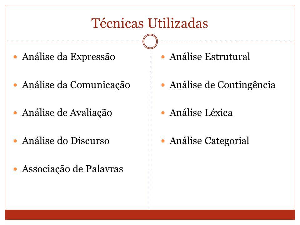 Análise da Expressão Análise da Comunicação Análise de Avaliação Análise do Discurso Associação de Palavras Análise Estrutural Análise de Contingência