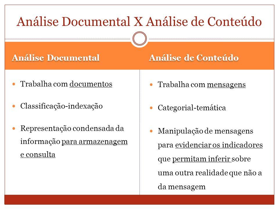 Análise Documental Análise de Conteúdo Trabalha com documentos Classificação-indexação Representação condensada da informação para armazenagem e consu