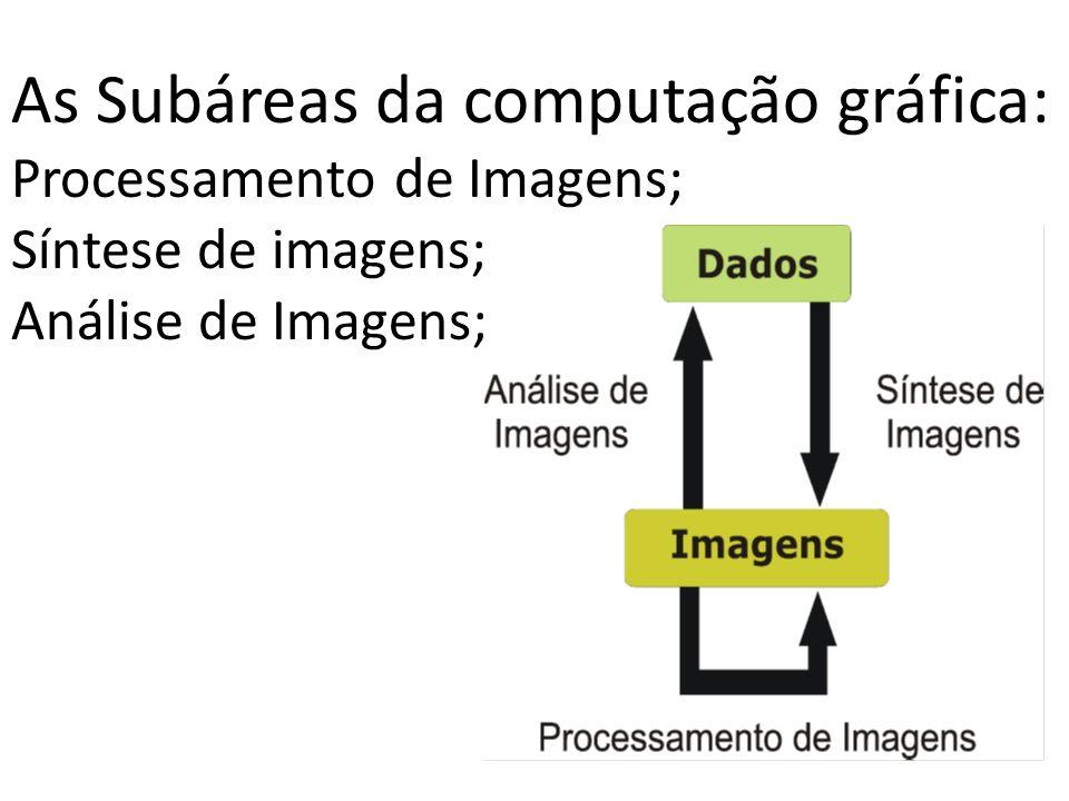As Subáreas da computação gráfica: Processamento de Imagens; Síntese de imagens; Análise de Imagens;