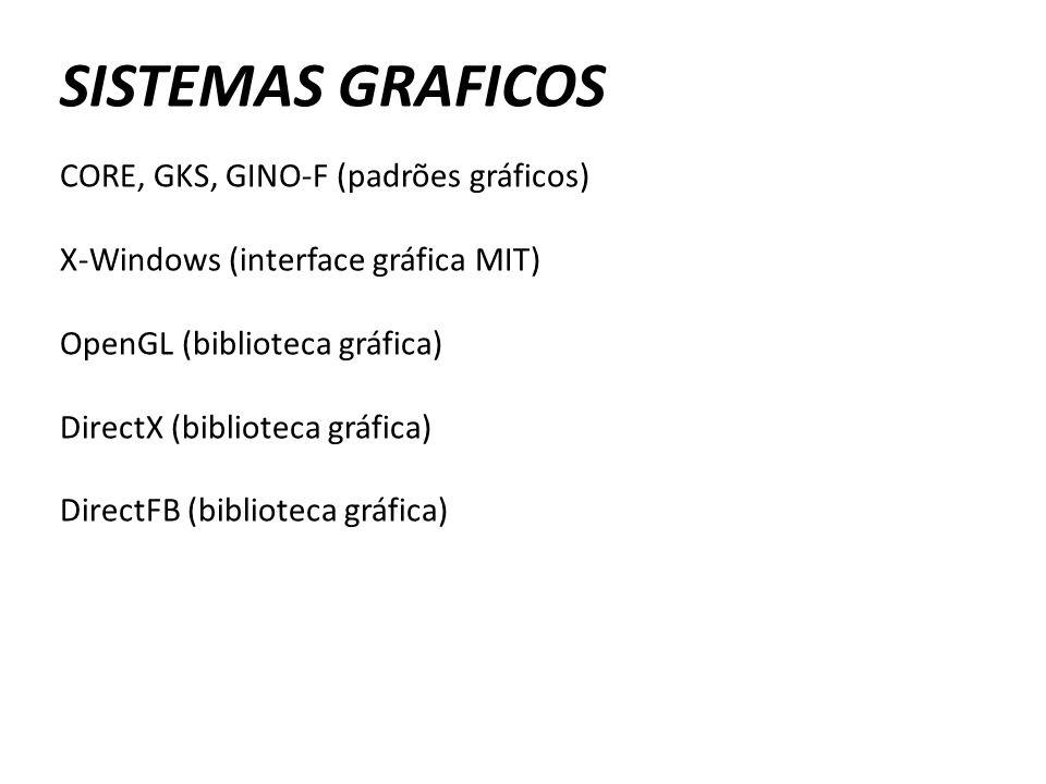 SISTEMAS GRAFICOS CORE, GKS, GINO-F (padrões gráficos) X-Windows (interface gráfica MIT) OpenGL (biblioteca gráfica) DirectX (biblioteca gráfica) Dire