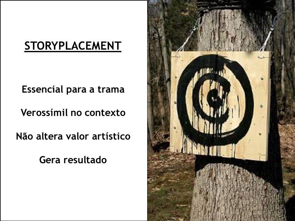 STORYPLACEMENT Essencial para a trama Verossímil no contexto Não altera valor artístico Gera resultado