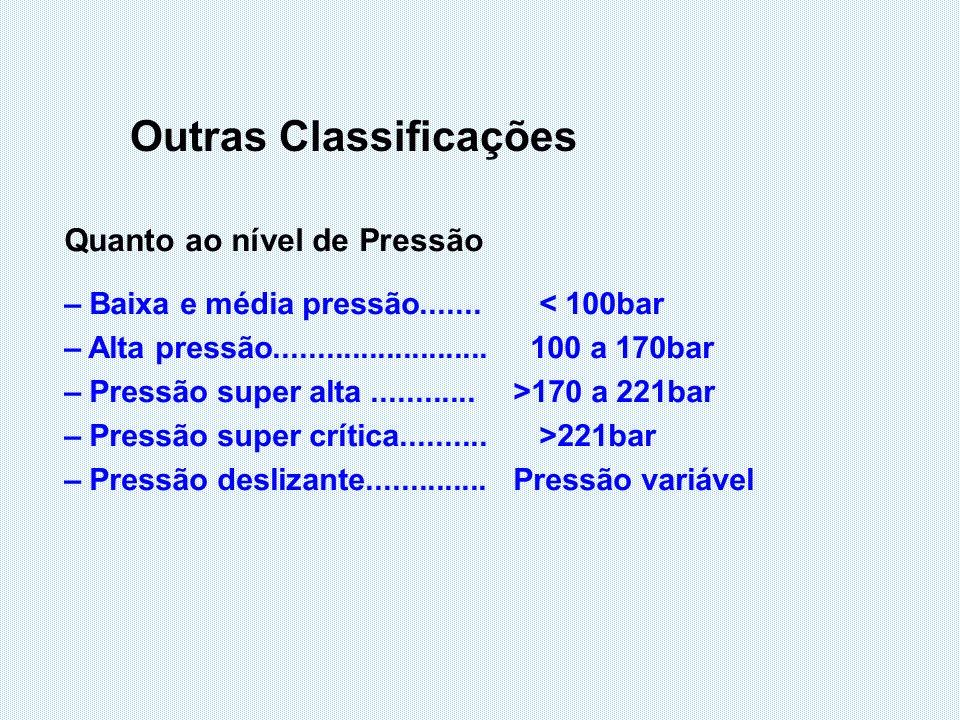 Outras Classificações Quanto ao nível de Pressão – Baixa e média pressão....... < 100bar – Alta pressão......................... 100 a 170bar – Pressã