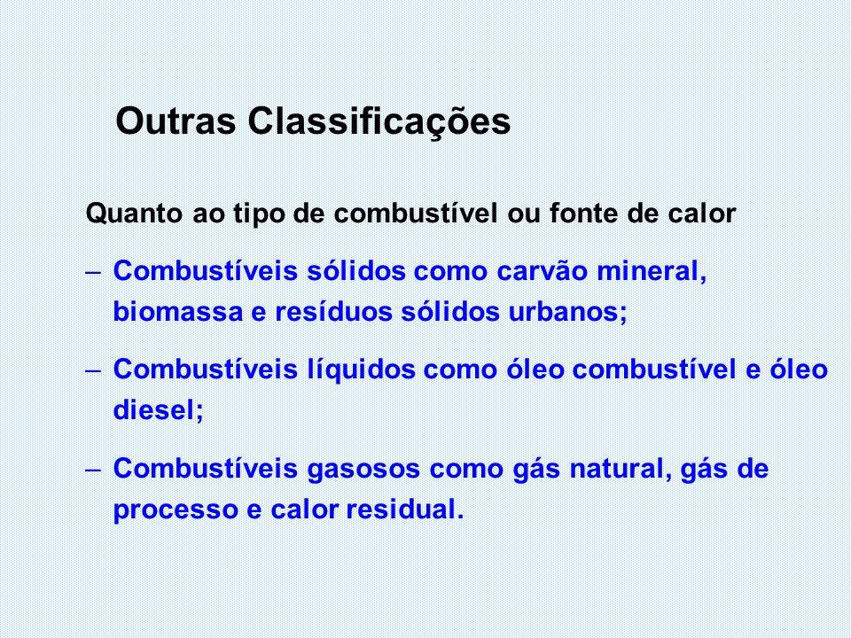 Outras Classificações Quanto ao tipo de combustível ou fonte de calor –Combustíveis sólidos como carvão mineral, biomassa e resíduos sólidos urbanos;