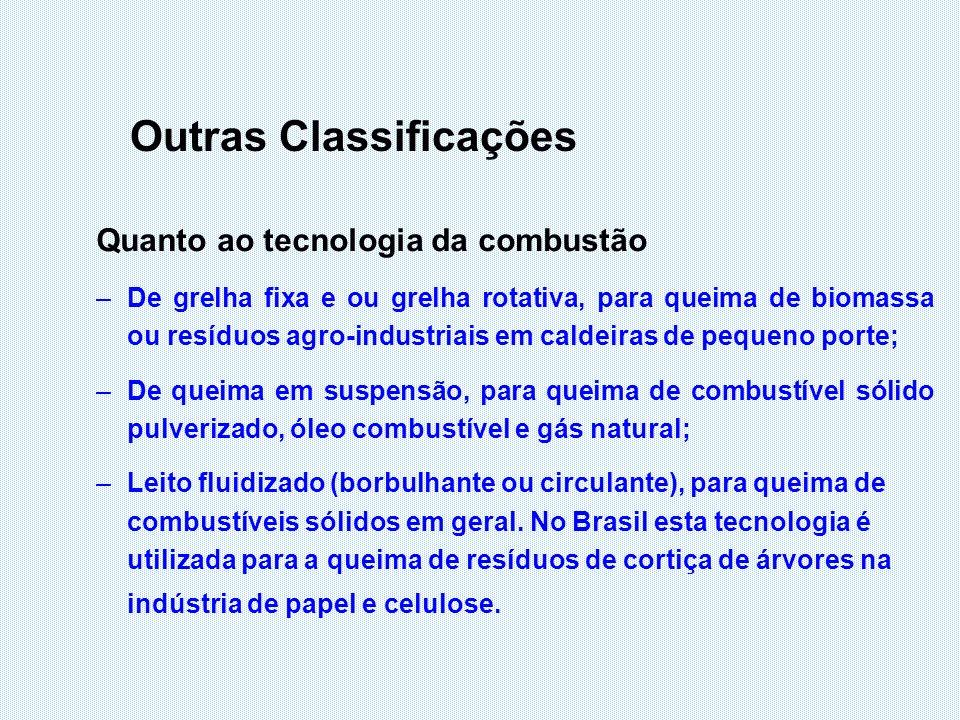 Outras Classificações Quanto ao tecnologia da combustão –De grelha fixa e ou grelha rotativa, para queima de biomassa ou resíduos agro-industriais em